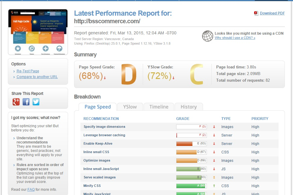 Performance Report for Magento sites from GTMetrix