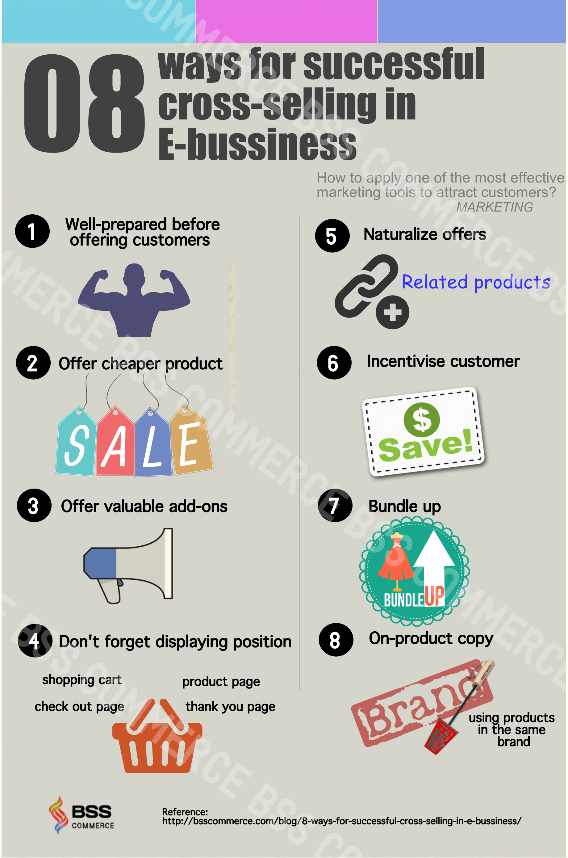 8 WAYS FOR SUCCESSCUL CROSS SELLING IN E BUSINESS