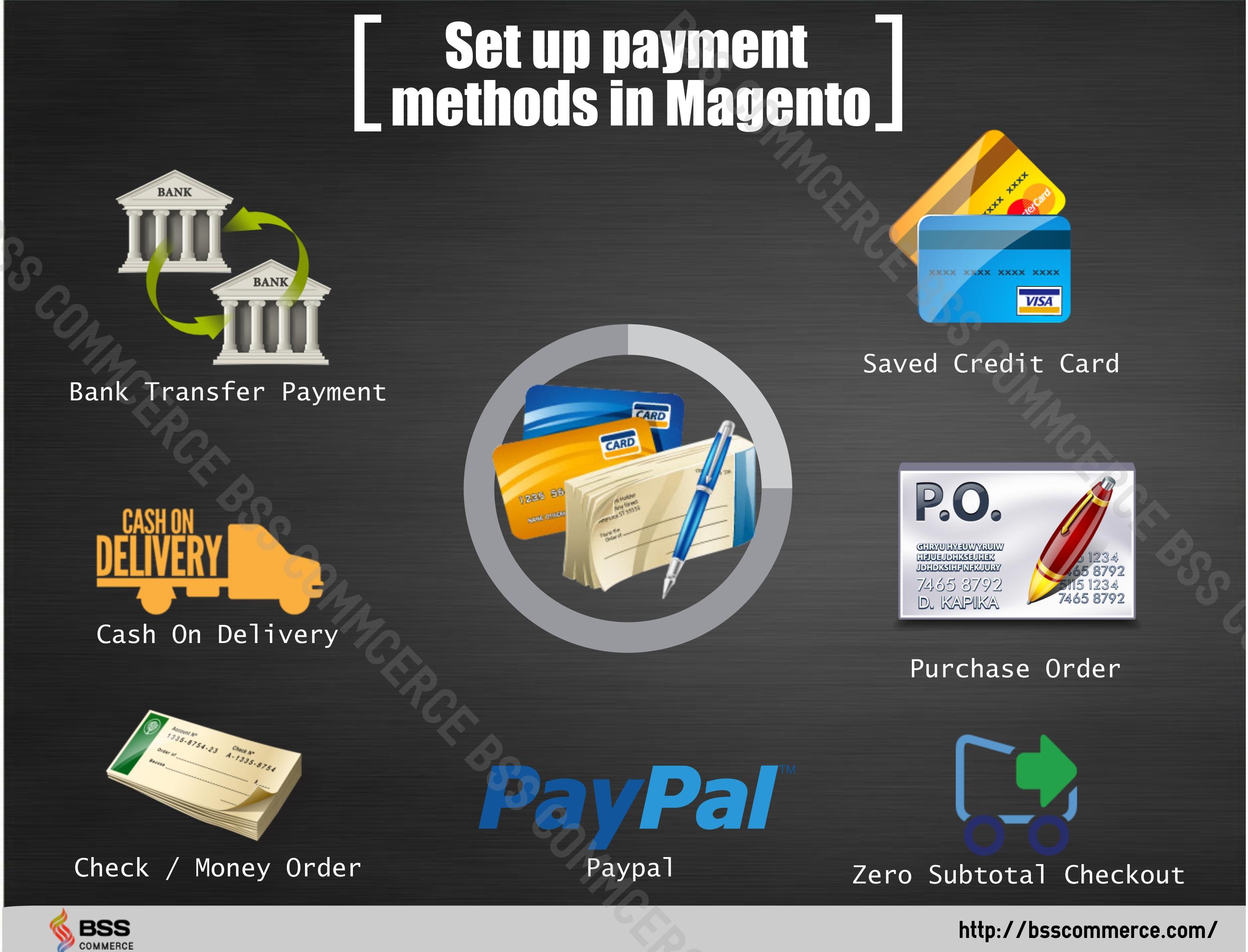 magento payment method