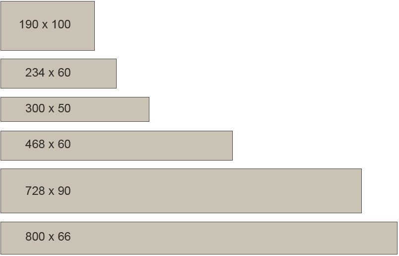 Set paypal credit banner