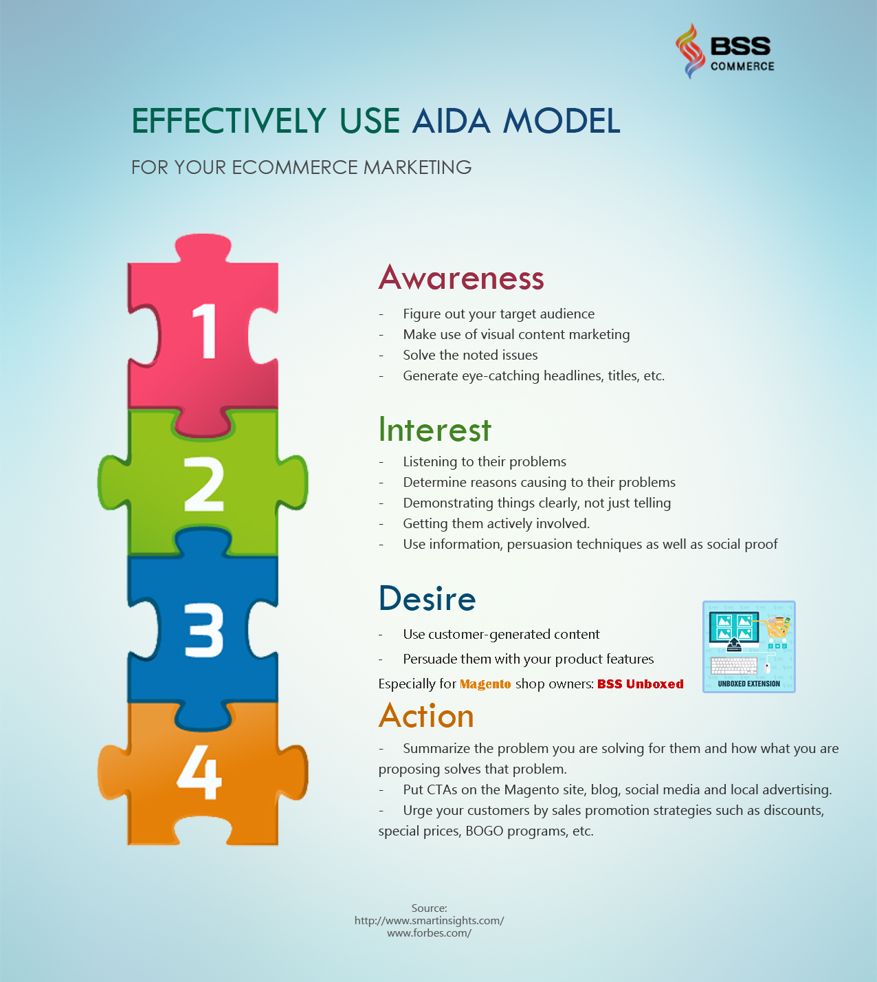 HOW TO EFFECTIVELY USE AIDA MODEL FOR YOUR ECOMMERCE MARKETING 2