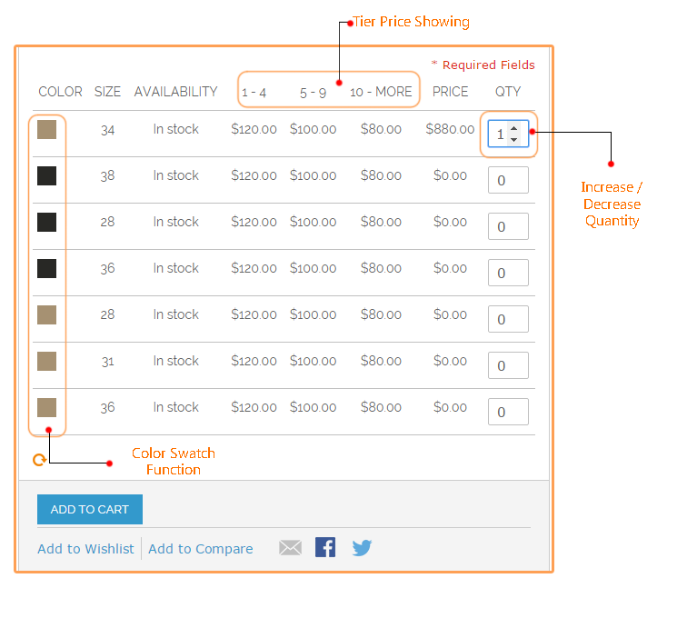 Pro-magento-configurable-grid-table-view