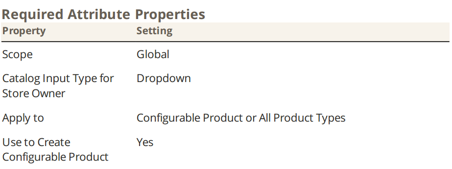 "alt=""required-attribute-properties"""