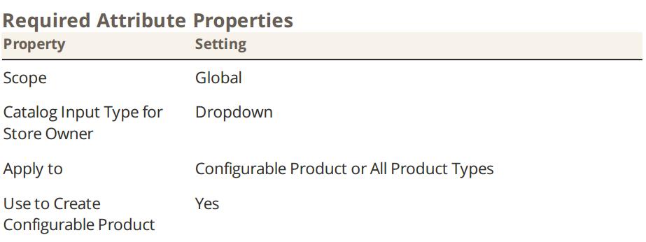 "alt=""required-attribute-properties"""