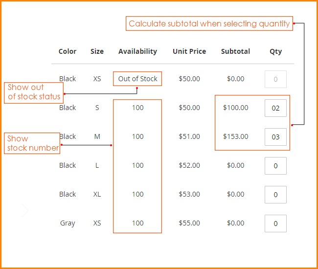 configurable product grid table view magento 2