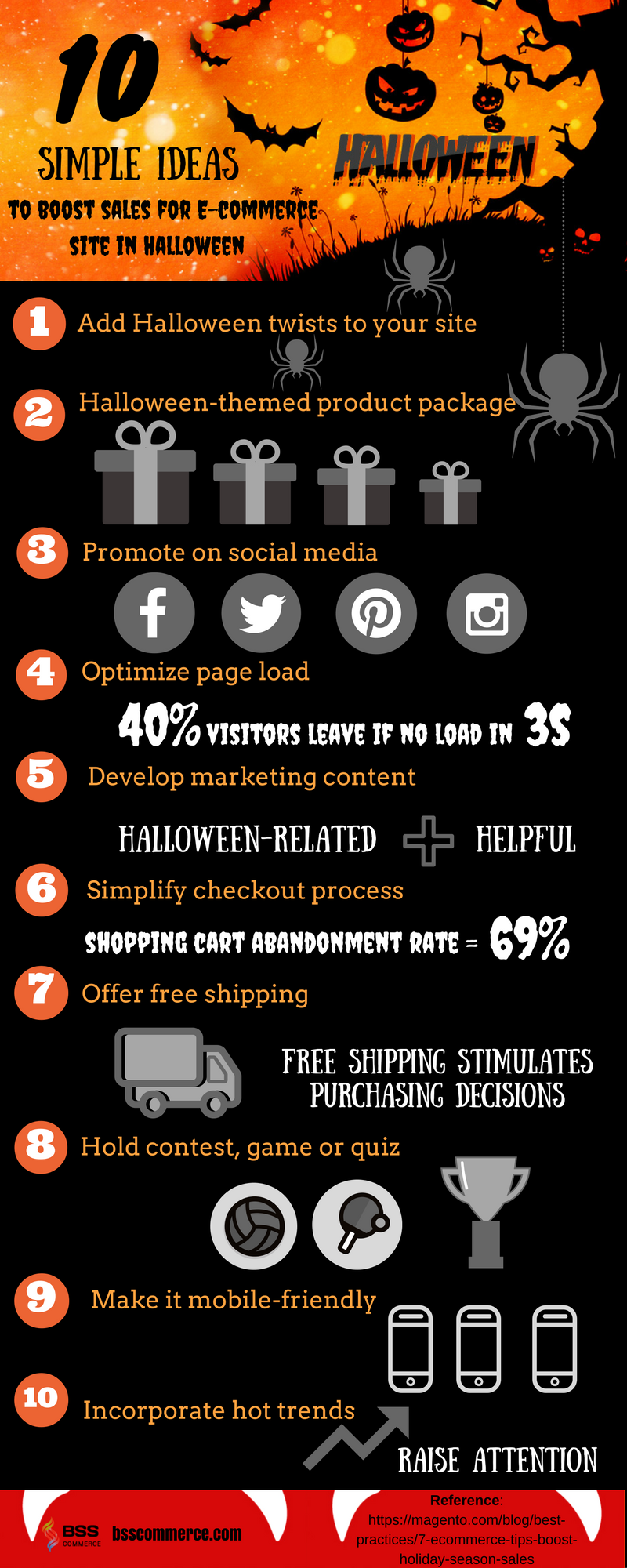 10 tips to boost sales for E-commerce site in Halloween
