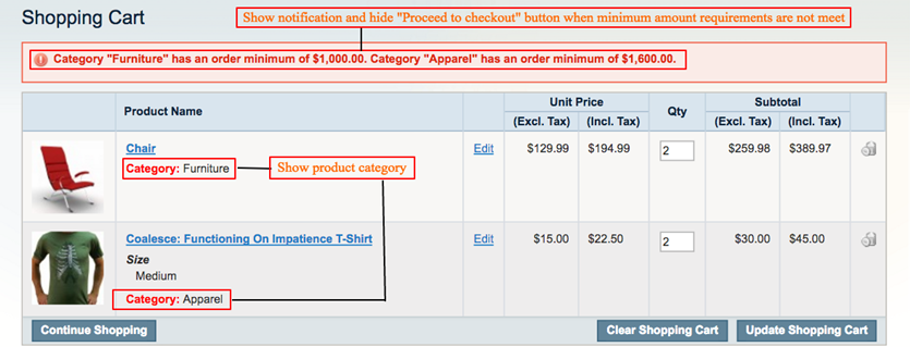 magento-minimun-order-amout-per-category