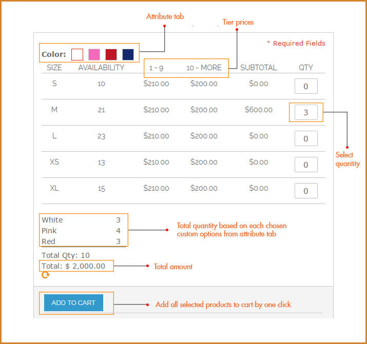 magento_configurable_product_tab_table_view-frontend