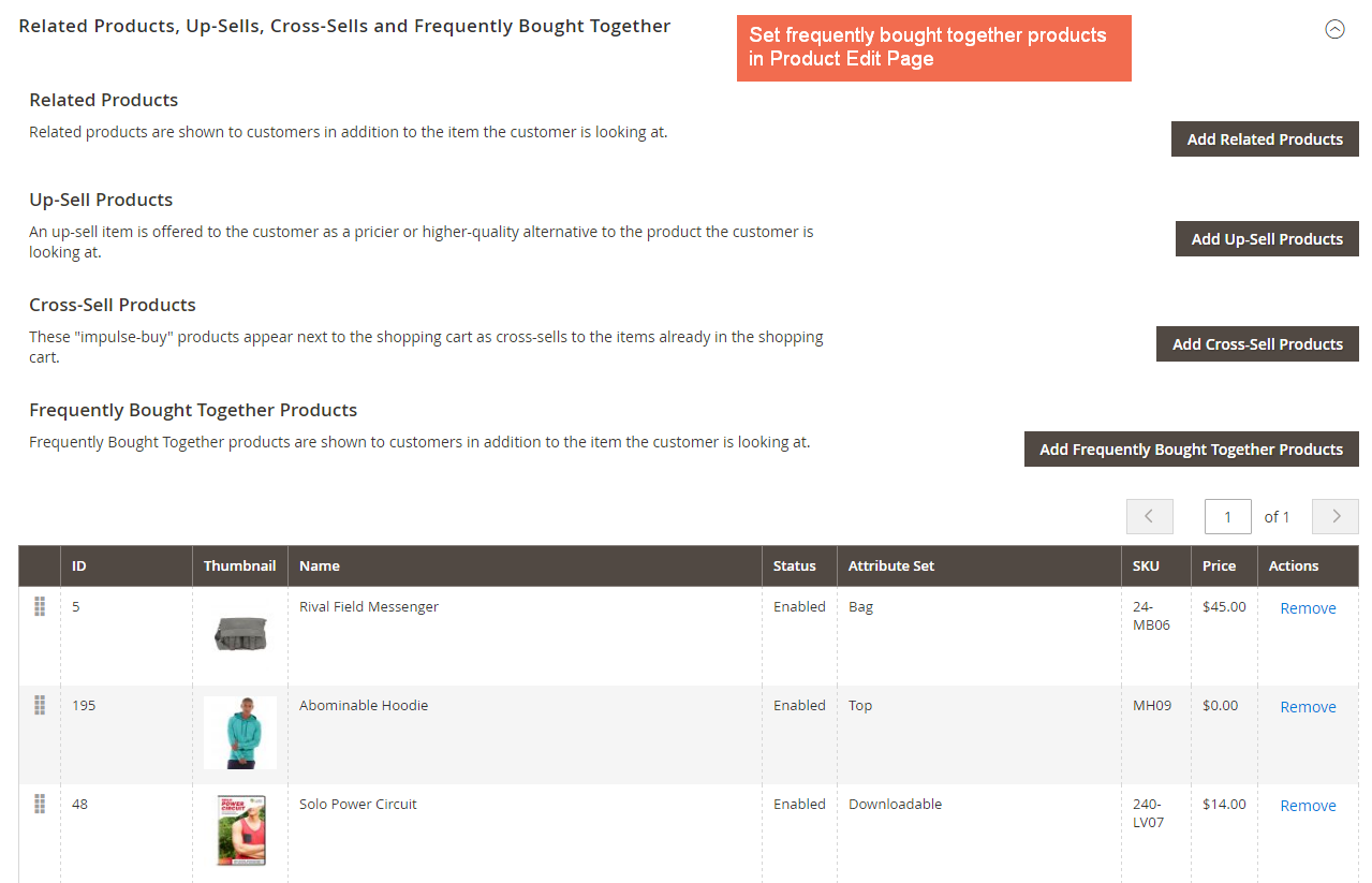 magento 2 Add Frequently Bought Together Products config on Product Edit Page