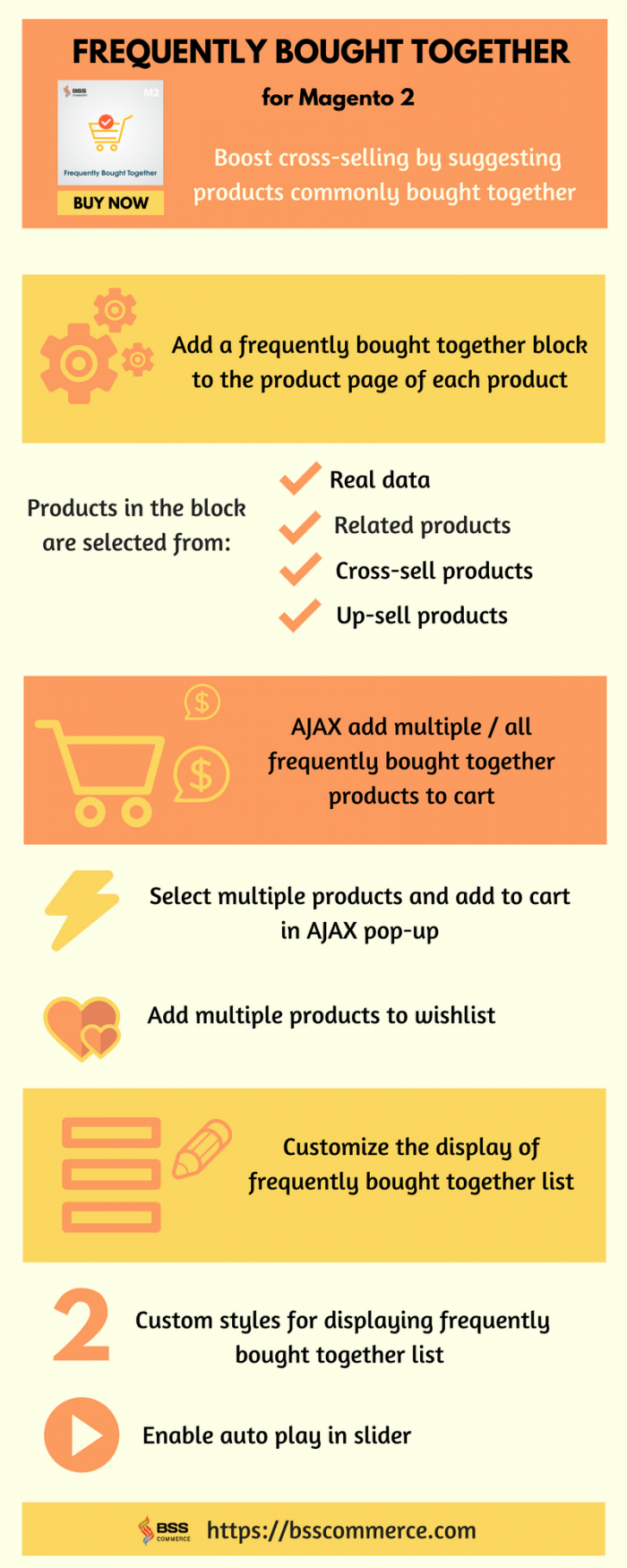 frequenlty-bought-togheter-m2-inforgraphic