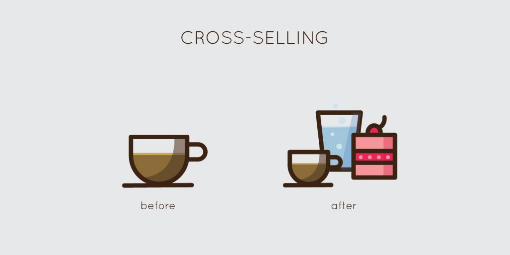 what-is-cross-selling