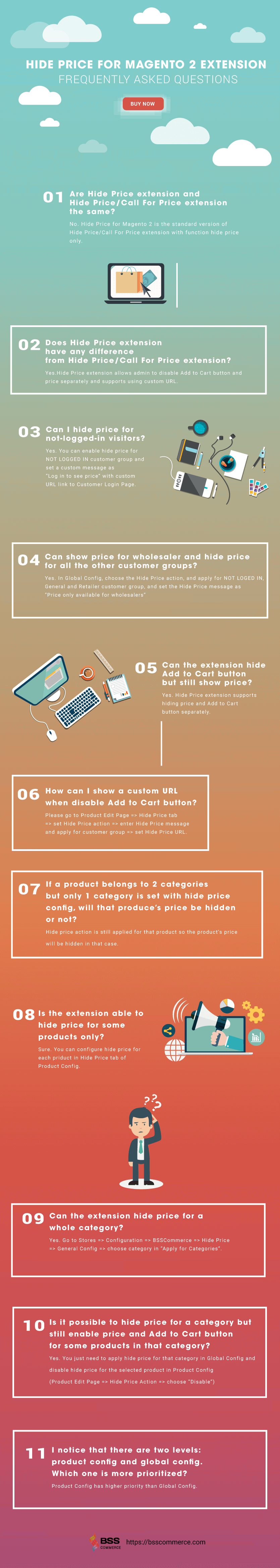 Magento 2 Hide Price Extension FAQs