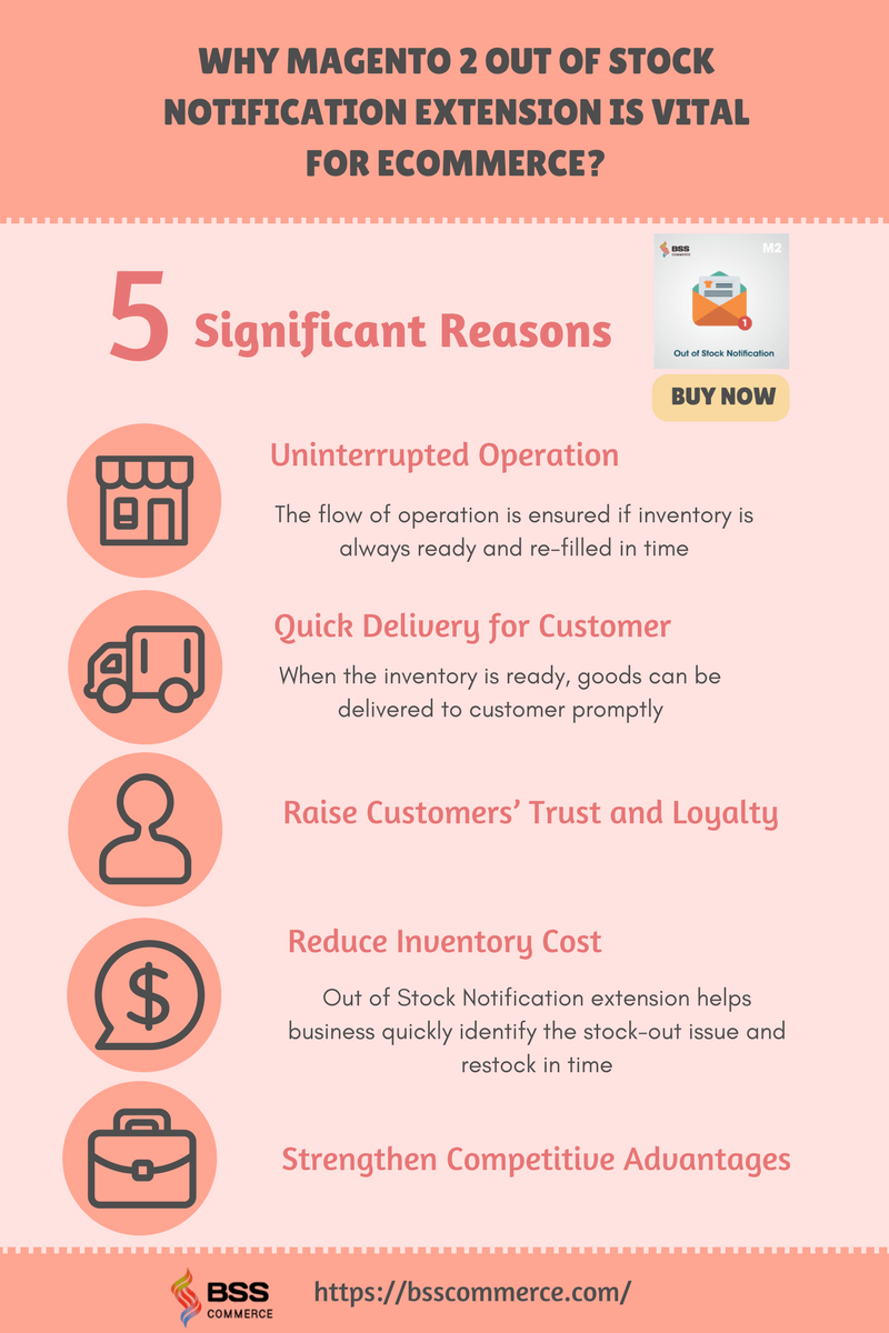 magento 2 out of stock notification extension infographic