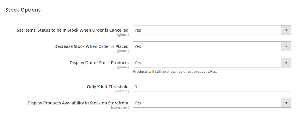magento out of stock - configs stock options