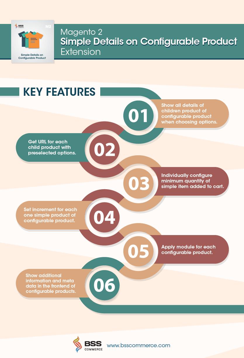 Magento 2 get simple products of configurable product infographic