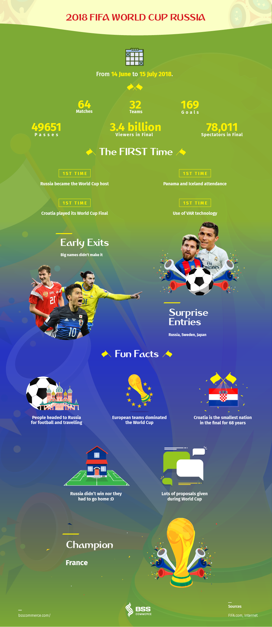 2018-world-cup