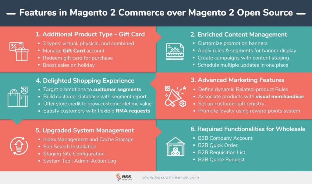 advantage-of-Magento-eCommerce