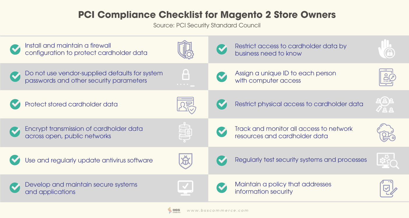 how to secure Magento website