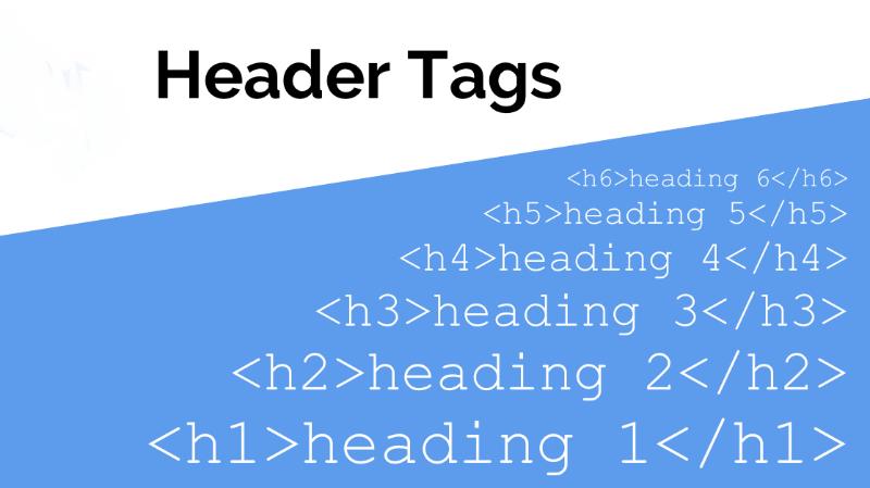 header-tags-magento-2