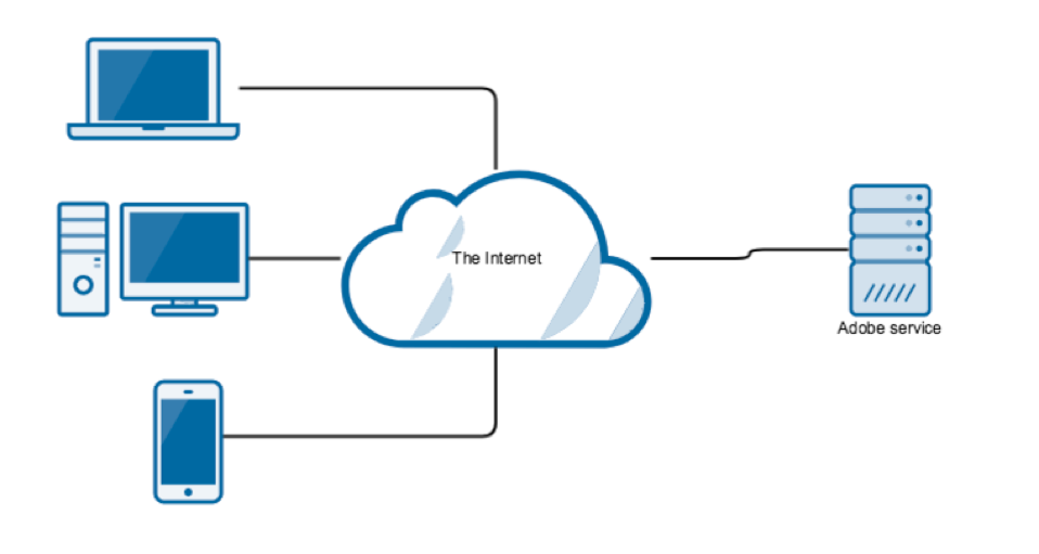 TLS-Transport-Layer-Security
