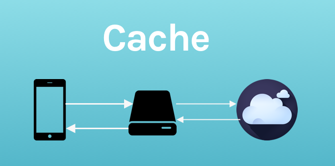 Magento-flush-cache-what-is-cache