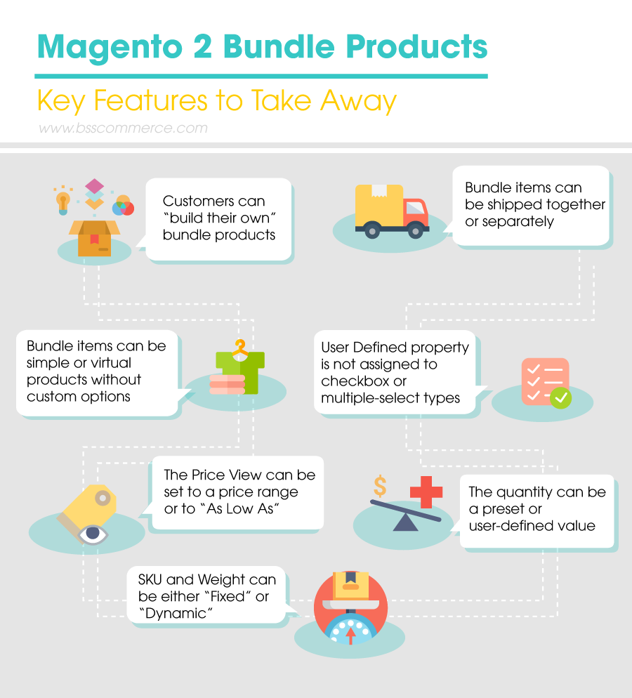 Magento-2-bundle-products