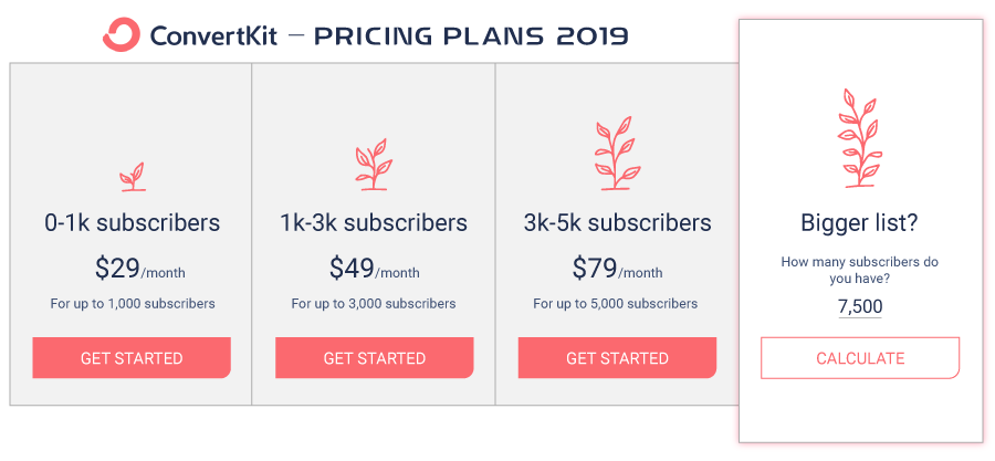 ConvertKit-Pricing-2020