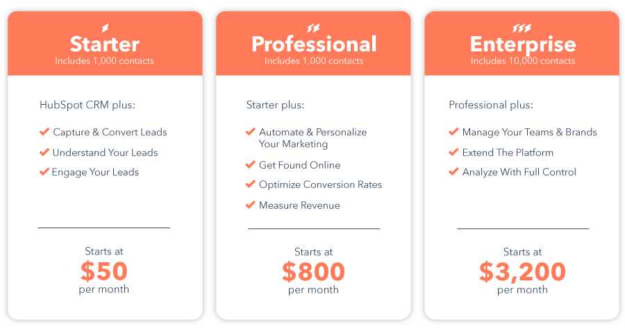 Hubspot-pricing-2020