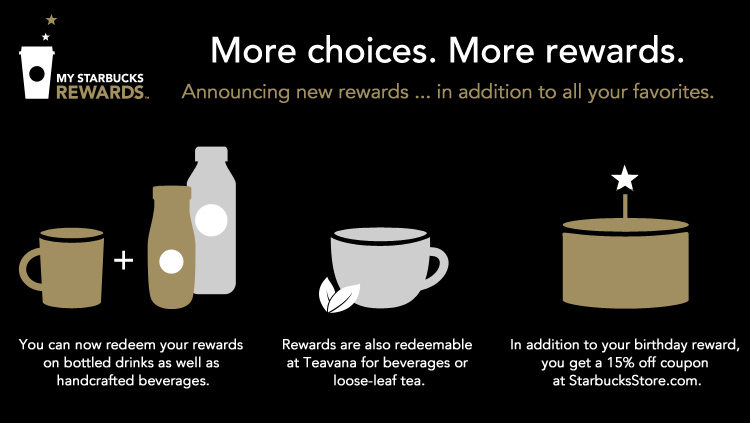magento customer rewards