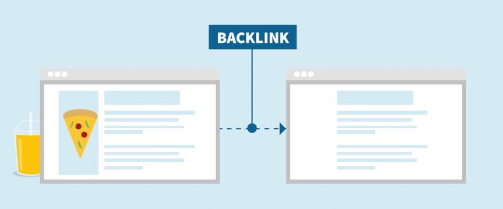 backlink-profile-ecommerce