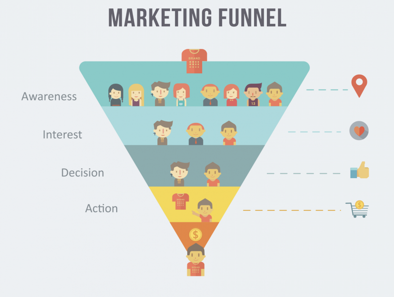 marketing-funnel-illustration