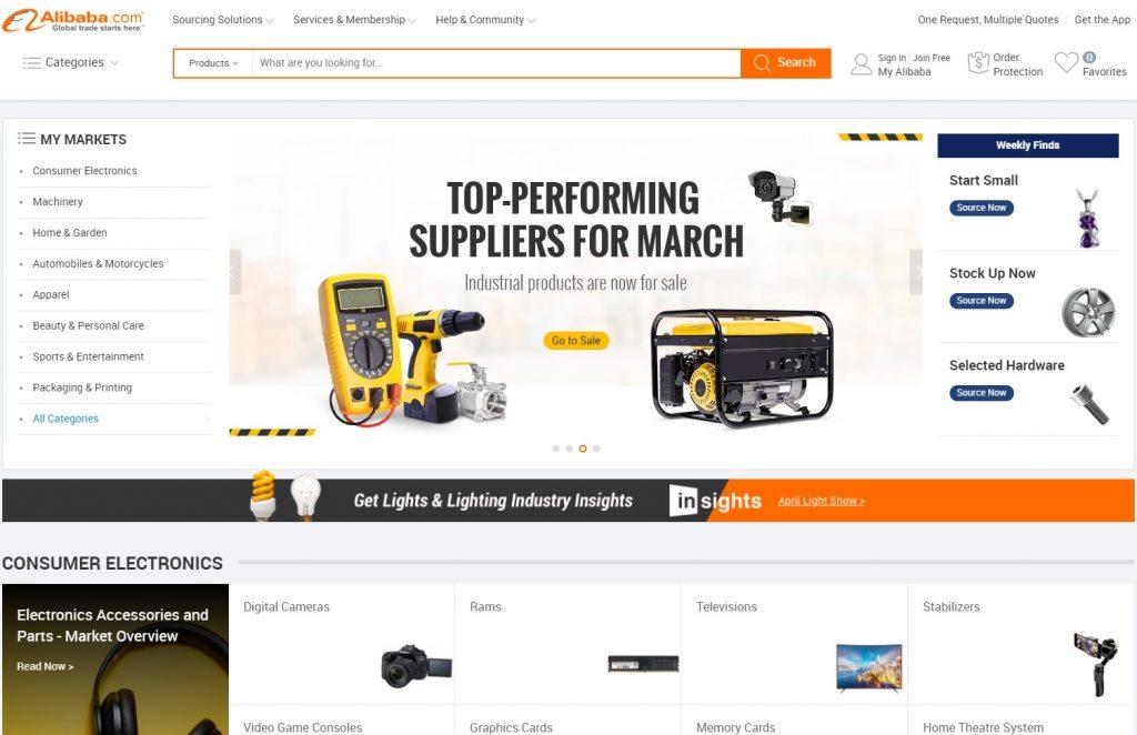 global-b2b-e-commerce-market-size-example-of-b2b-e-commerce-websites