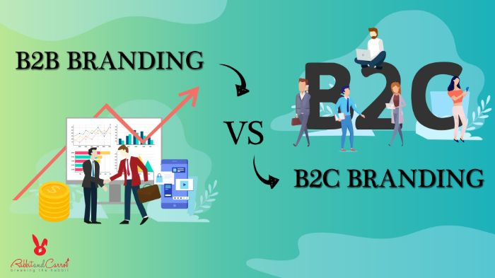 b2b-and-b2c-marketing-strategies