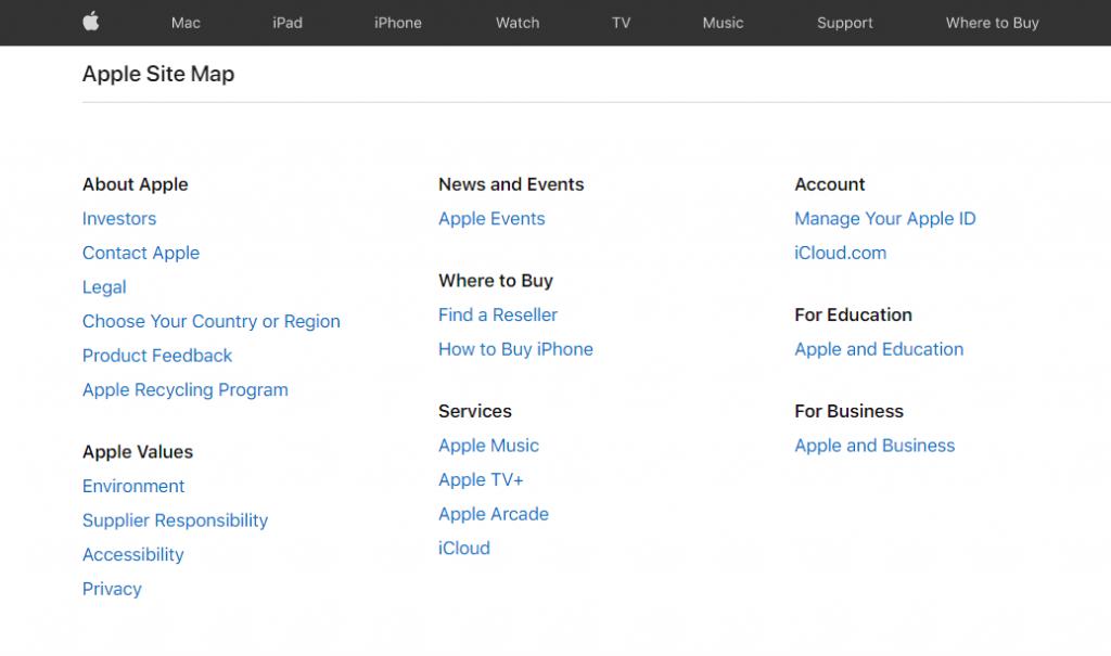 html-sitemap-seo-apple