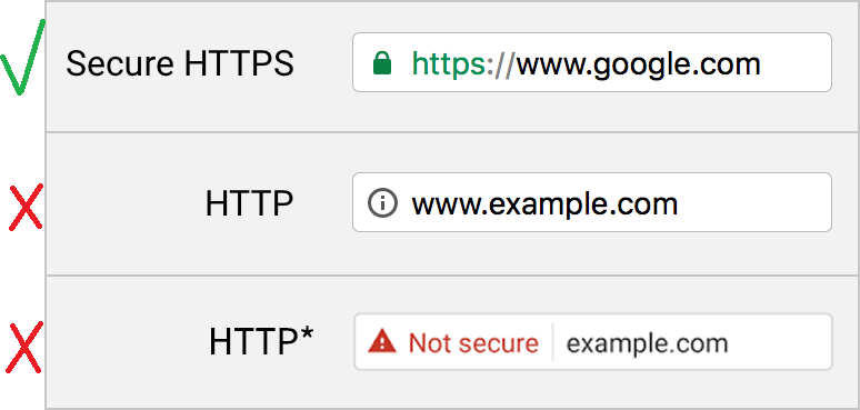 security seo for ecommerce products