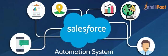 b2b-e-commerce-example-salesforce