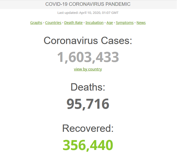 coronavirus-statistic-on-Worldometer