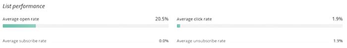 mailchimp-audience-stats