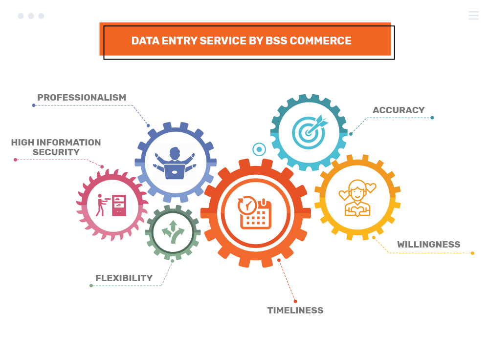 data-entry-service-by-bss-commerce