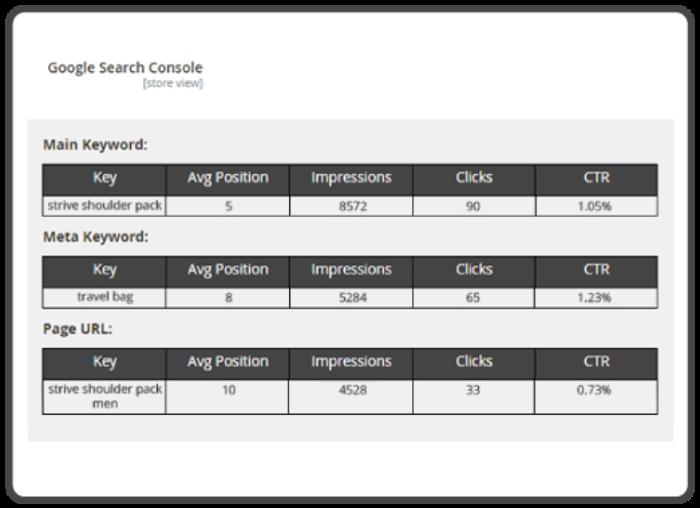 google-search-console-magento-2-seo-extension.