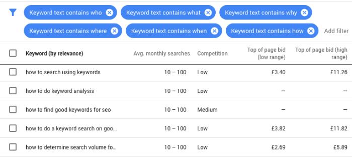 best-seo-tool-google-keyword-planner (1)