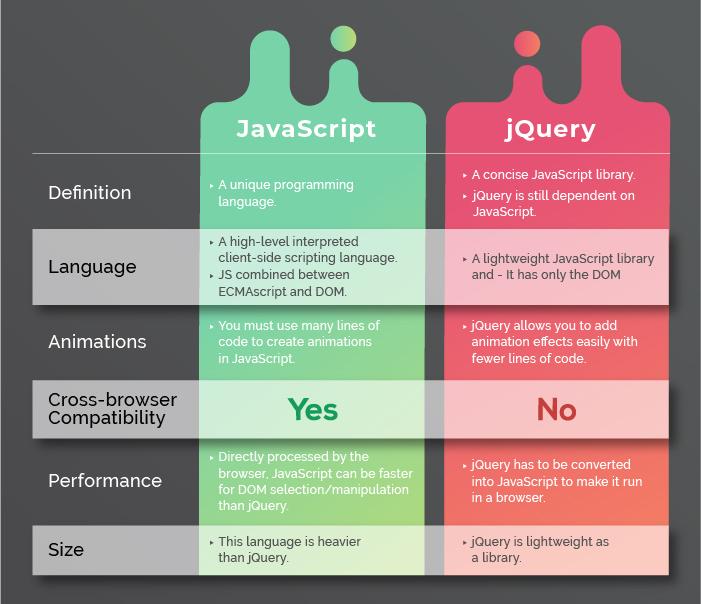 javascript-jquery-compare