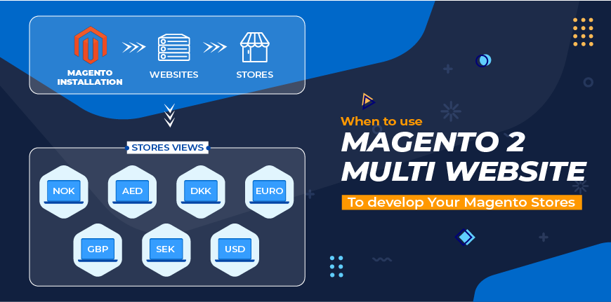 magento-2-multi-website-feature