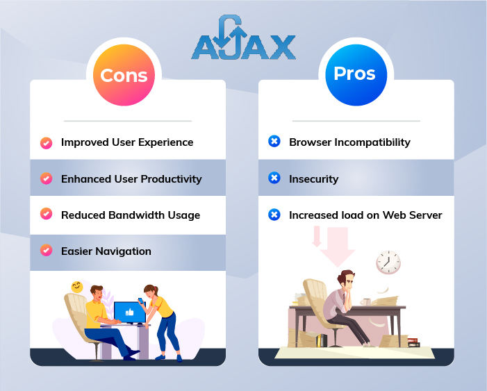 List-of-pros-and-cons-of-ajax-in-magento-2
