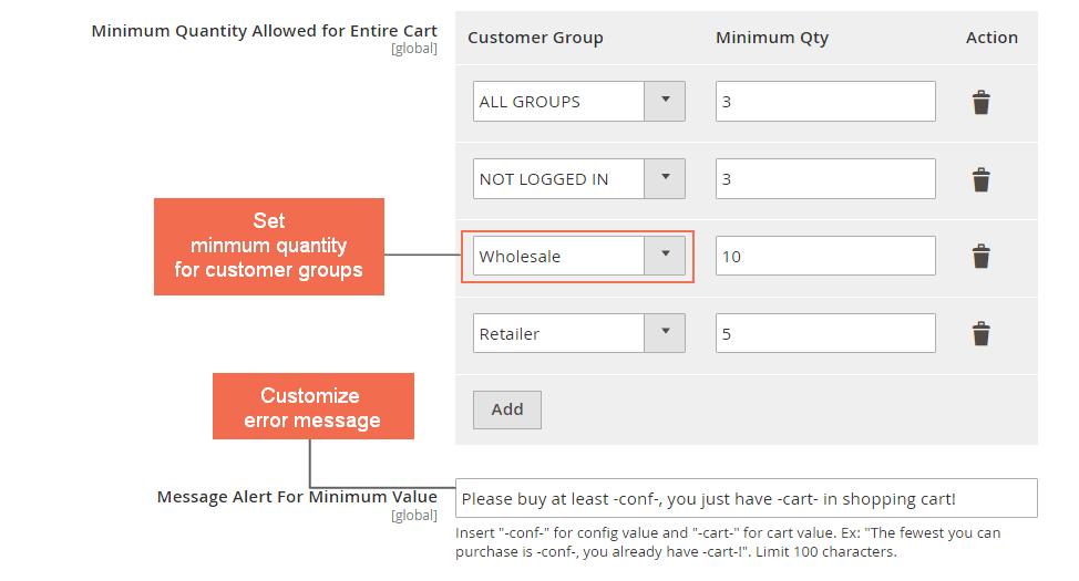 magento-2-minimum-order-quantity