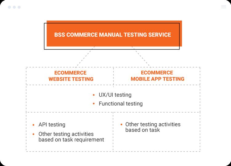 magento-2-web-testing-on-demand