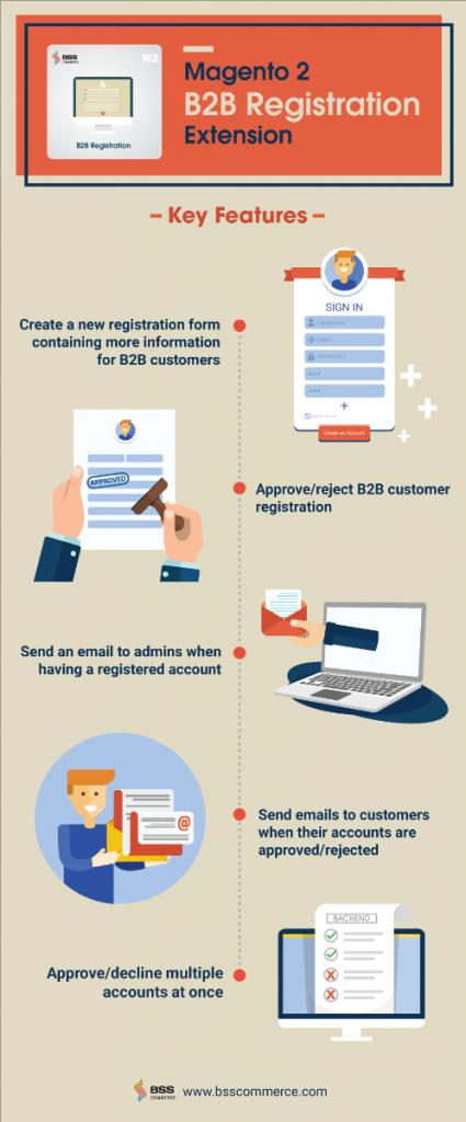 magento-2-b2b-registration-infographic