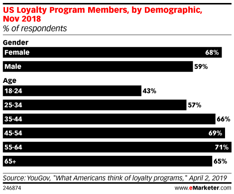 gen-z-online-shopping-loyalty
