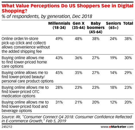 gen-z-shopping-online-loyalty-2