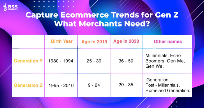 e-commerce-trends-gen-z